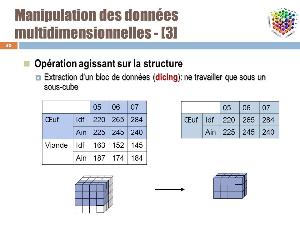 Manipulation des données multidimensionnelles - [3]